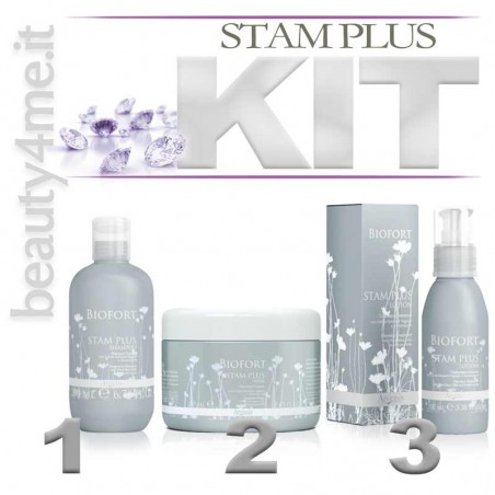 beauty4me biofort stam plus kit deboli