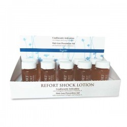 beauty4me biofort refort shock lotion anticaduta fiale